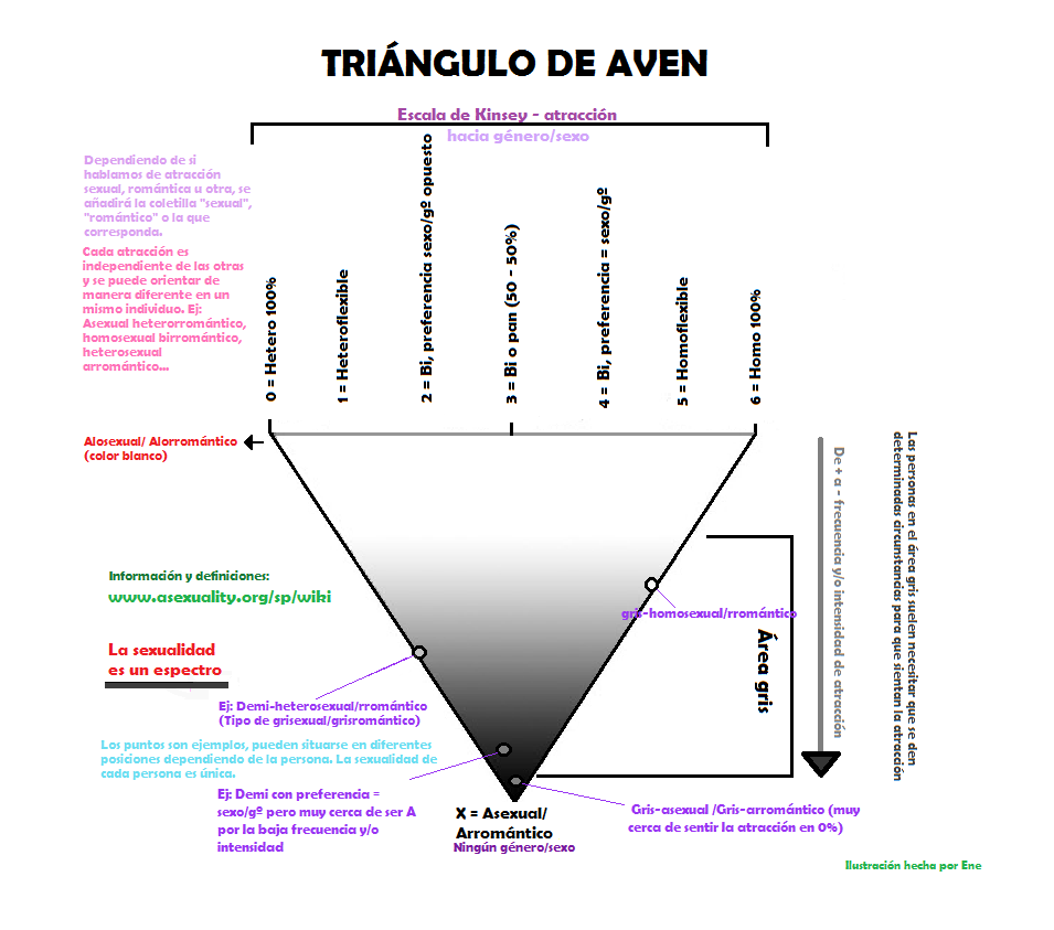 Triangulo.png